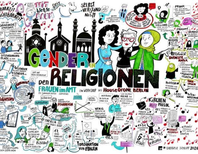 Frauen in den Religionen. Ein Workshop des House of One. Jüdinnen, Musliminnen, Christinnen